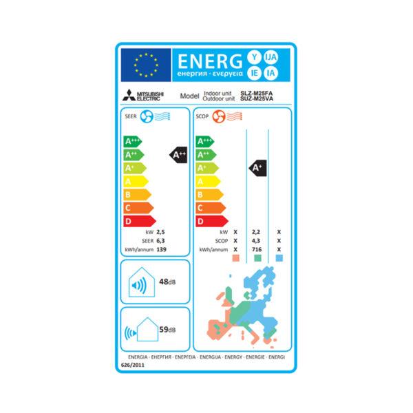 slz-m25vf-suz-m25va-energy-label-web